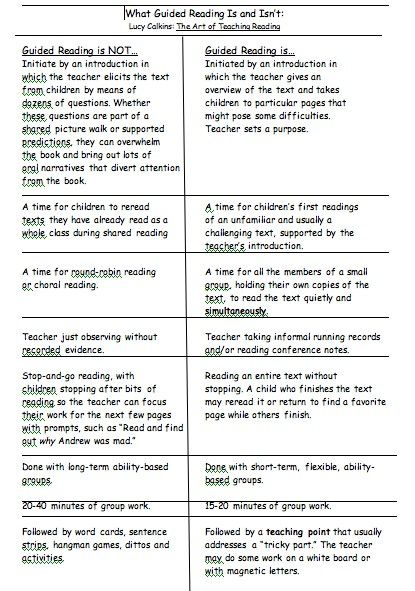What Guided Reading Is and Isnu0027t - Lucy Calkins - The Art of - copy permission letter format for conducting seminar