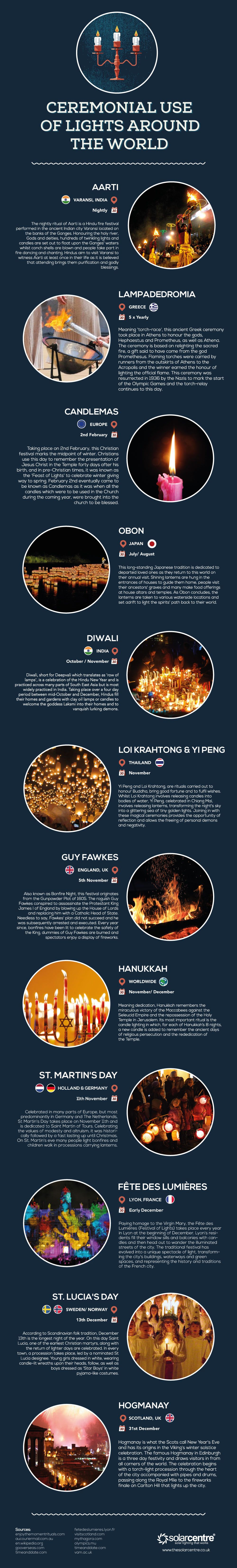 Ceremonial Use of Lights Around the World #infographic