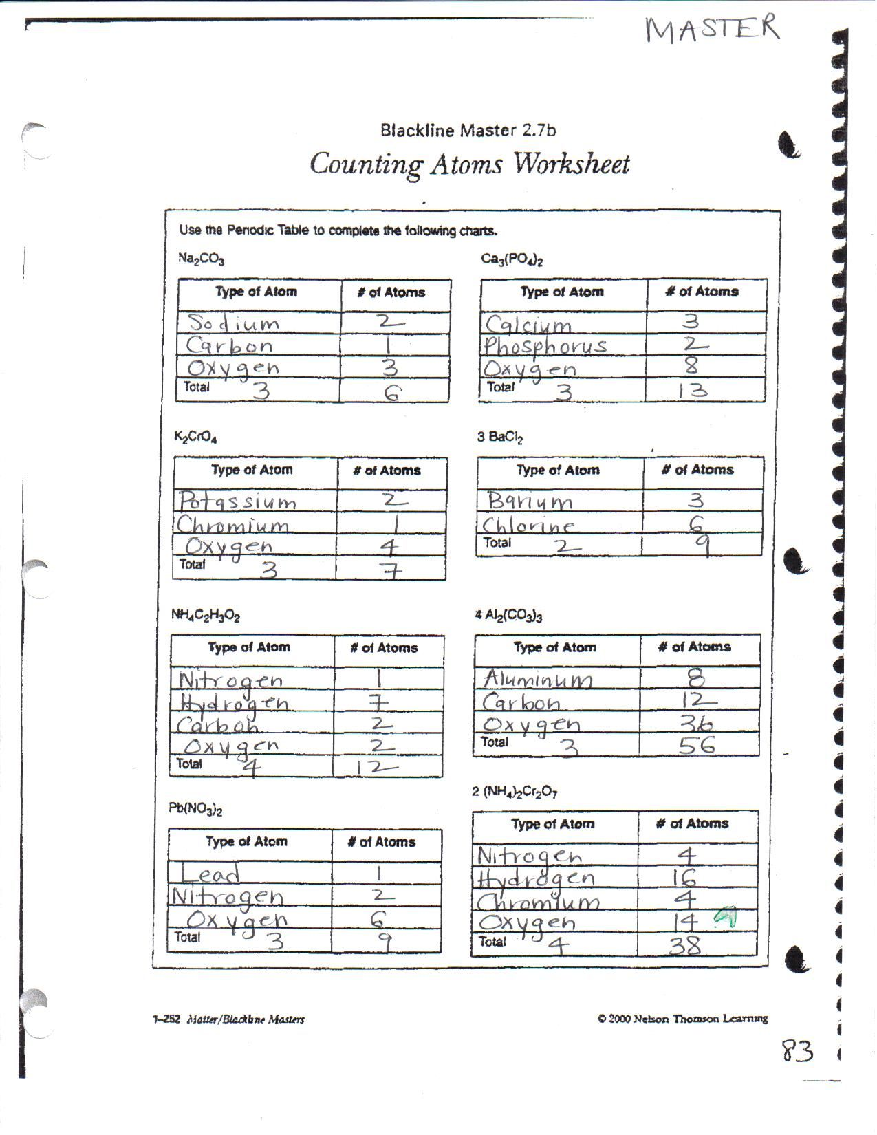 31 Awesome Counting Atoms Worksheet Design Ideas S
