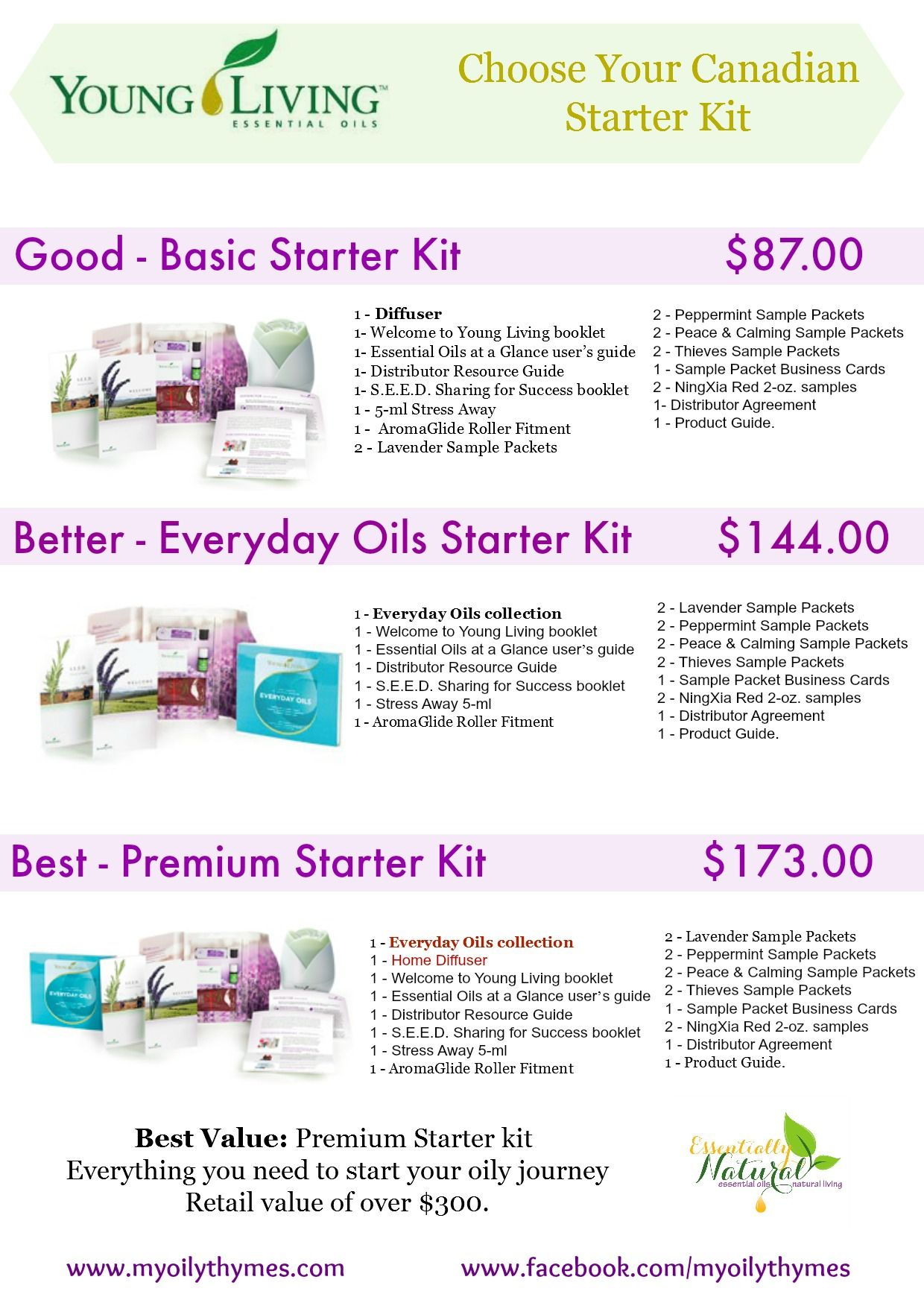 Young Living Essential Oils Offers Three Starter Kits The Premium Kit Is By Far