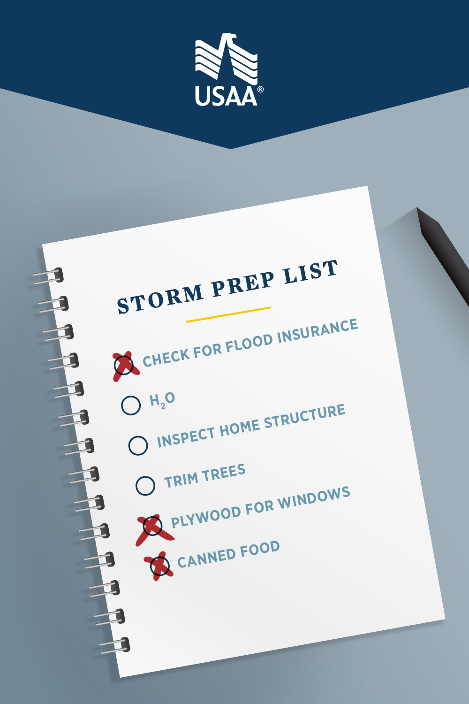 Quiz Are You Prepared For A Storm Preparedness List Hurricane Prep Hurricane List
