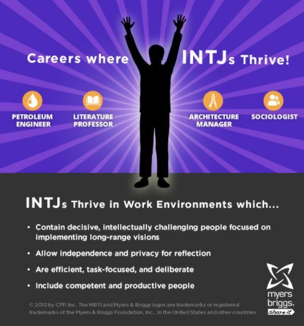 Careers for intj women