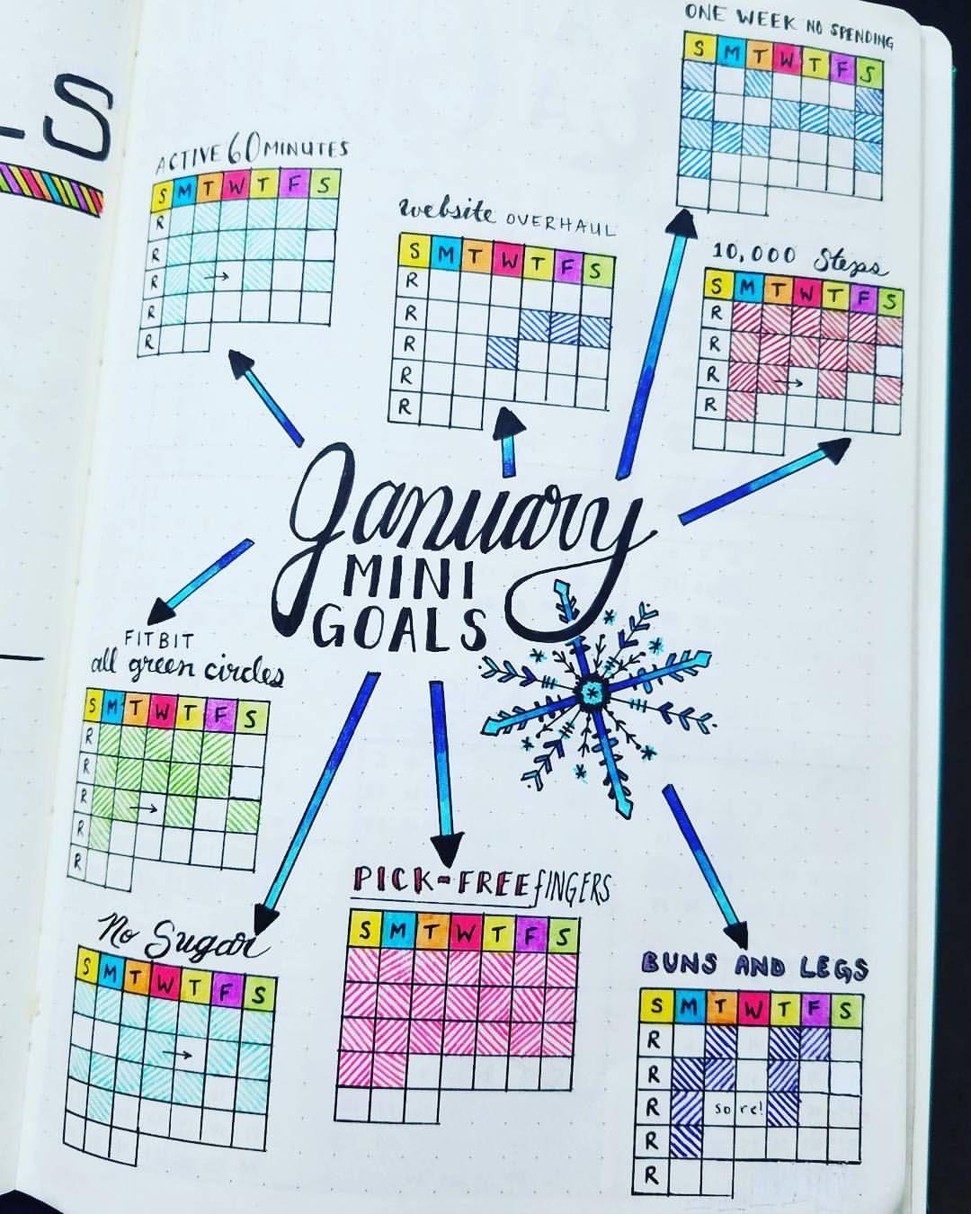 MINI GOAL TRACKER   bullet journal ideas for me   Pinterest   Goal ...