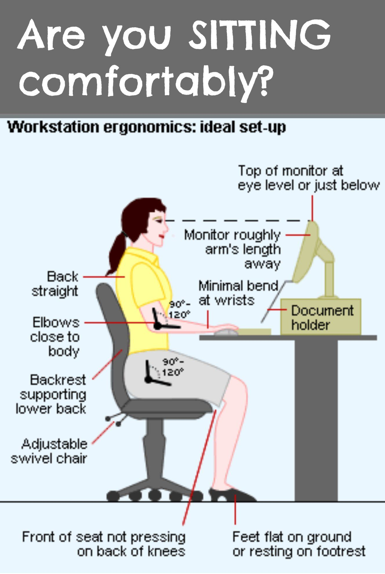 Are You Sitting Comfortably Your Desk Computer And Chair Set Up Correctly