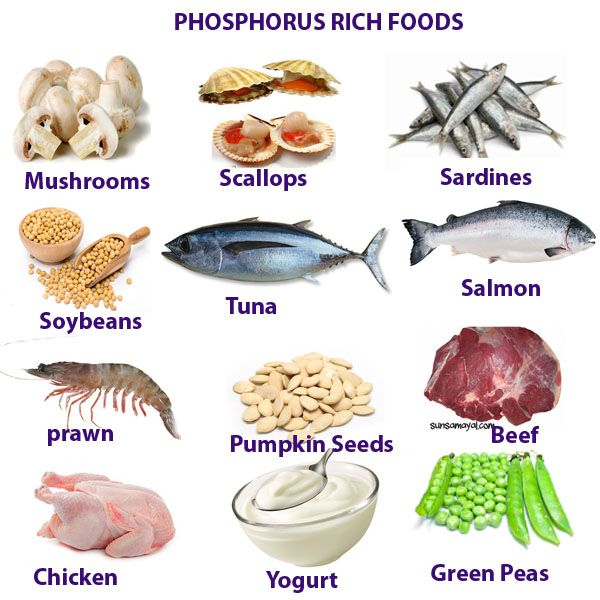 A List Of Foods High In Potassium