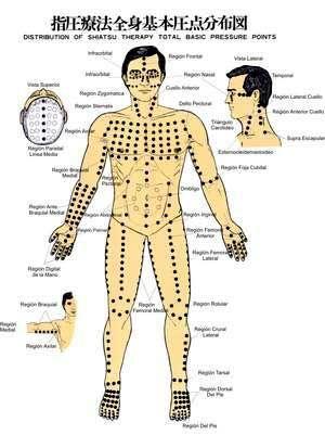 Masaje de drenaje linfatico para adelgazar
