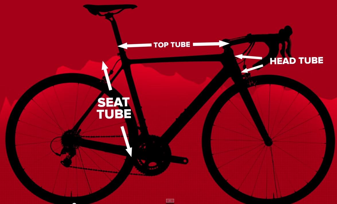 How To Select The Proper Road Bike Frame Size Road Bike Frames