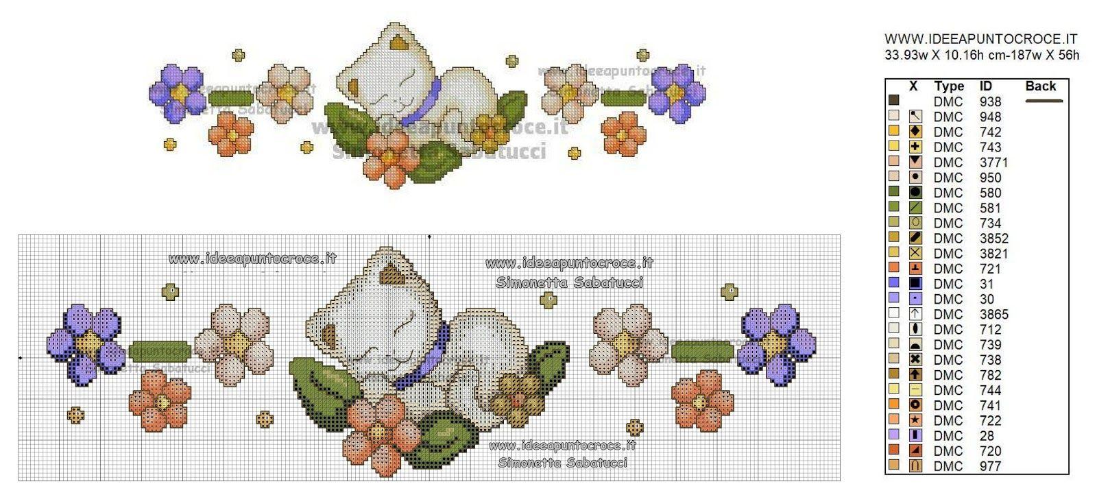 Schemi punto croce thun angeli girasoli cani gatti gufi for Schemi punto croce fiori e farfalle