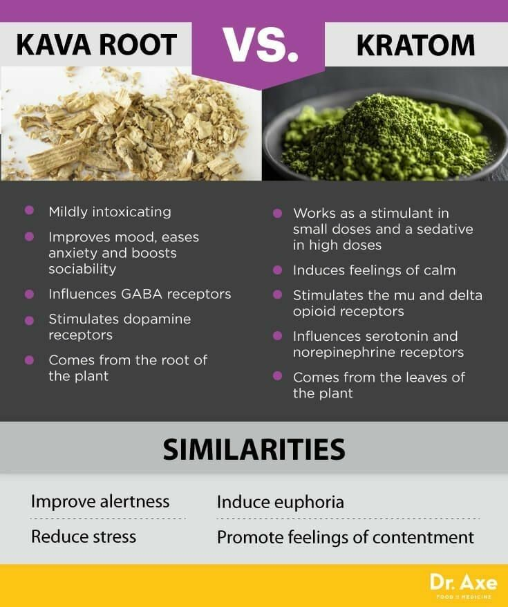 Pin by Trina Rigby on Kratom | Health remedies, Herbal