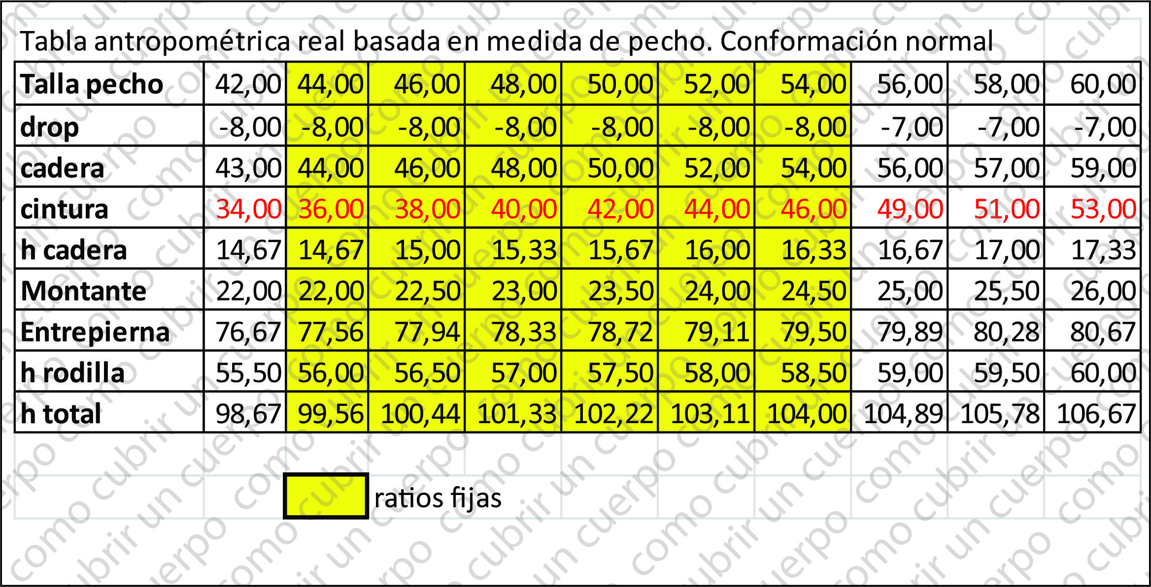 tabla antropometrica de talles de confeccion buscar con On tabla antropometrica