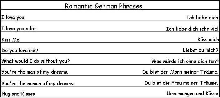 how to say break in german
