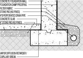 How To Install A Foundation Drain Concrete Retaining Walls Foundation Drainage Installation
