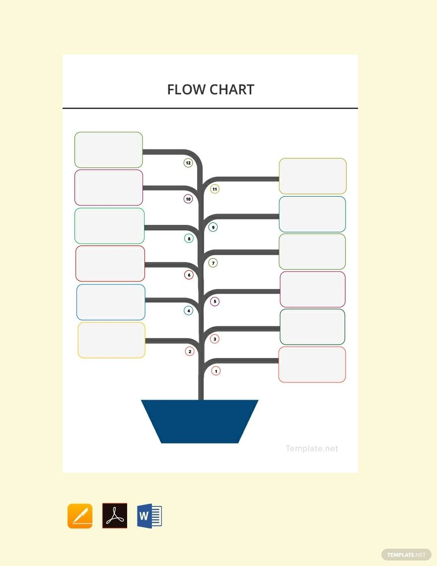 Free Blank Flow Chart Template Pdf Word Doc Excel Indesign Apple Mac Pages Apple Numbers In 2020 Flow Chart Template Flow Chart Powerpoint Chart Templates