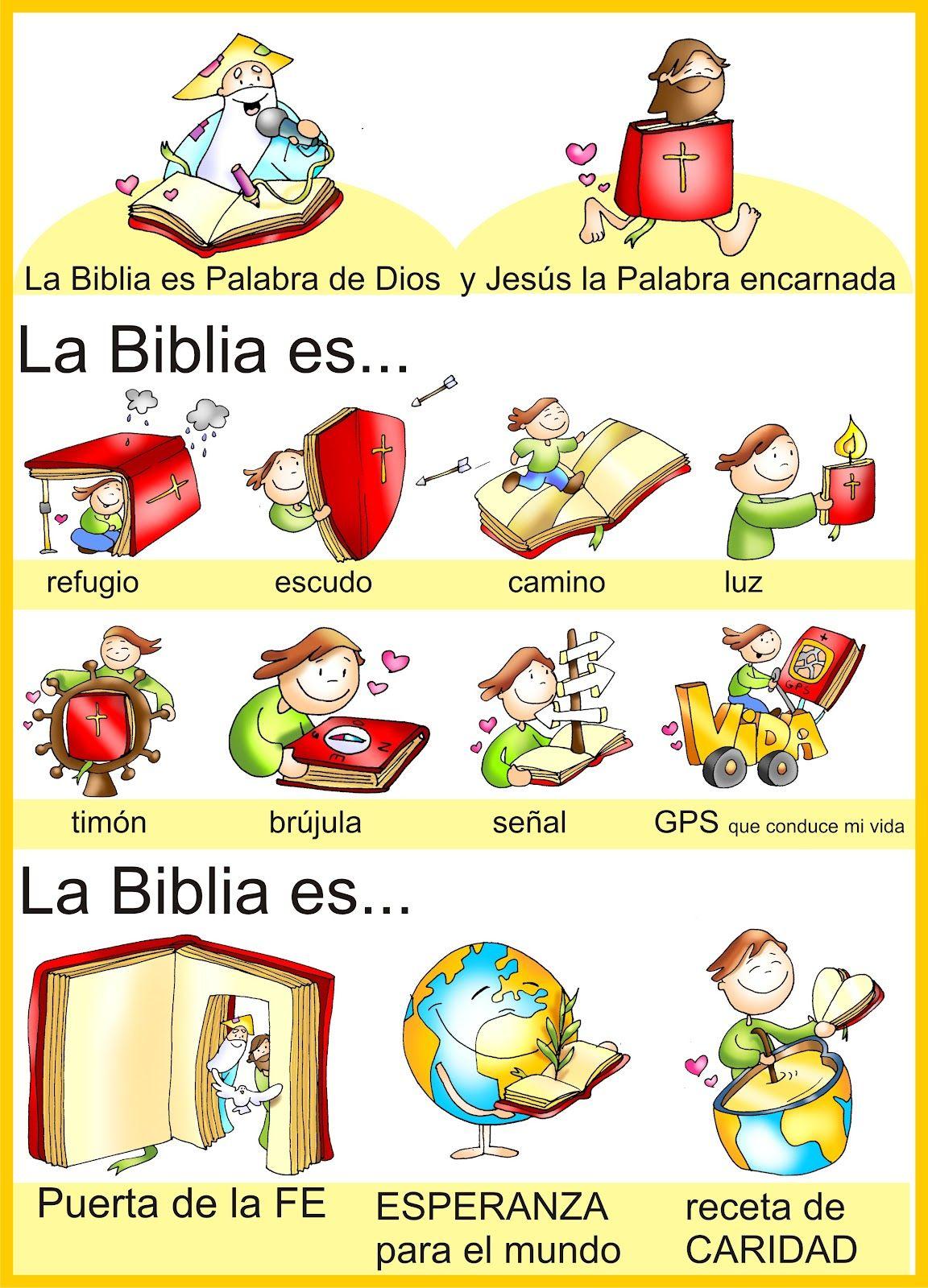 Blog Del Profesorado De Religion Catolica La Biblia En El Aula Recursos Biblicos Lecciones Biblicas Para Ninos Biblia Manualidades De La Biblia Para Ninos