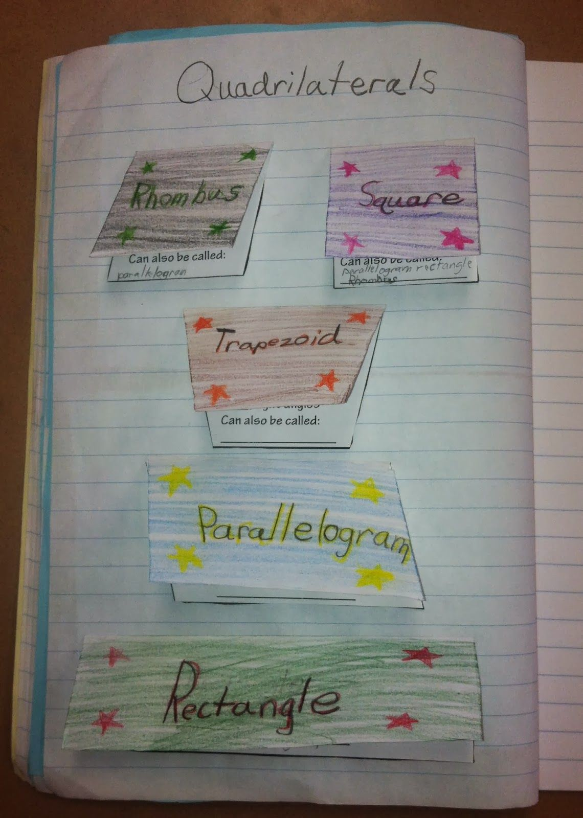 Quadrilateral Foldable Fun For Upper Elementary