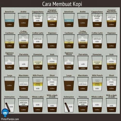 Cara Membuat Kopi Kekinian Seperti Di Cafe Resep Kopi Enak Kopi Resep Kopi Resep Minuman Kopi