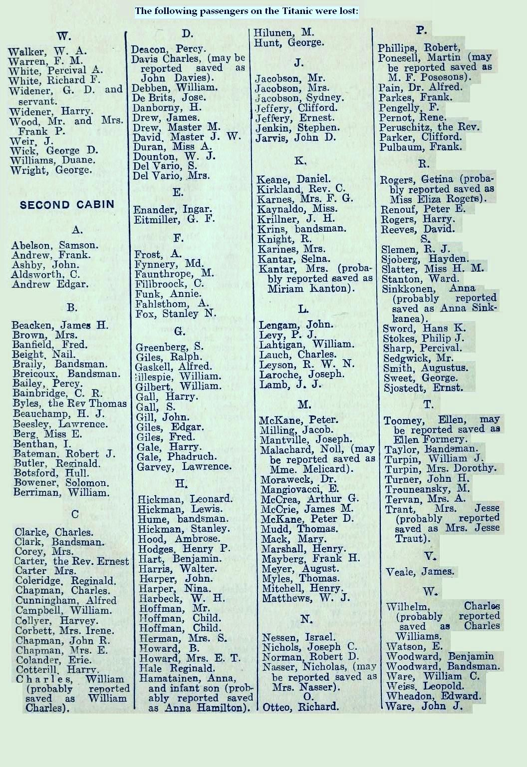 Page 2 Of The List Of Missing And Deceased From The Titanic Titanic Sinking Titanic Facts Rms Titanic