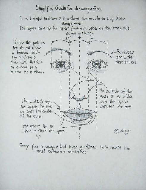How to Draw Worksheets for Young Artist: face