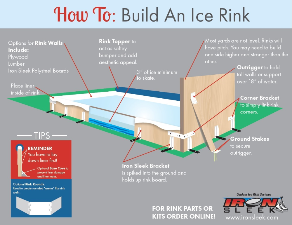 How to Build a Backyard Ice Rink | Homemade Ice Rink in ...