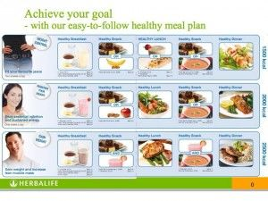 Achieve-your-goal-with-Herbalife-easy-plan-300x225 | Projects to ...