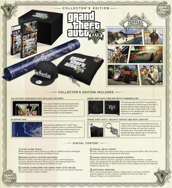 Cool Items Included In The Gta V Ce Grand Theft Auto Gta Play Online