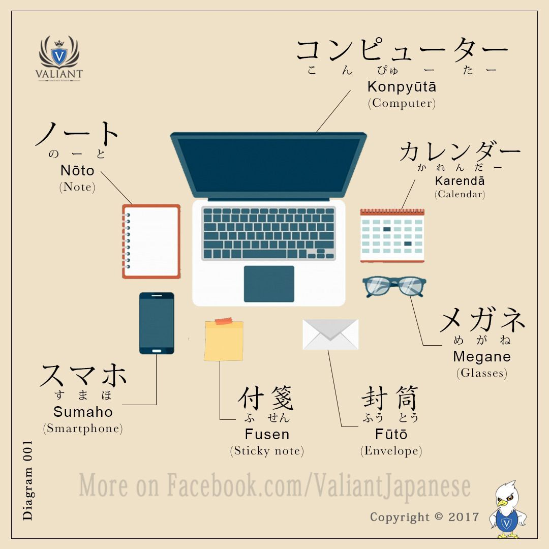 How Learning Japanese Language Study And Worksheets