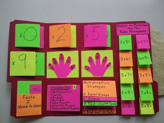 Wow! Super cool multiplication folder.
