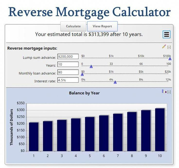 Mortgage Calculator This Reverse Mortgage Calculator Shows How The