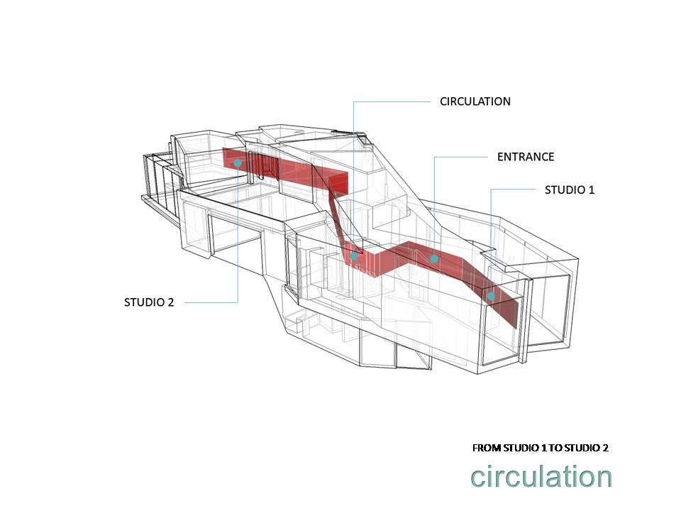 Mobius house model