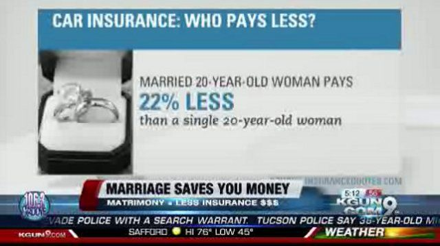 Can Your Relationship Status Save You Money On Car Insurance