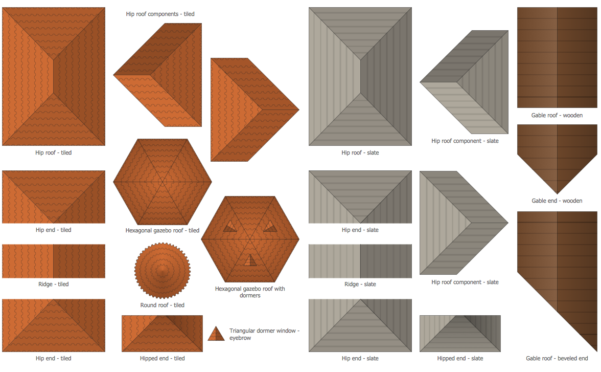 design elements roofs