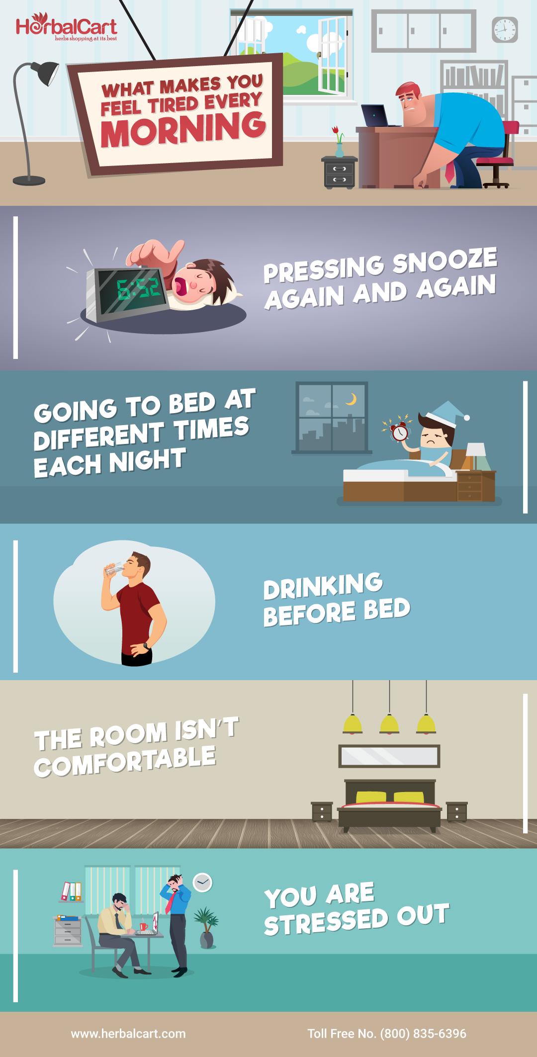 Natural Sleep Aid Healthy sleep habits, Sleep health