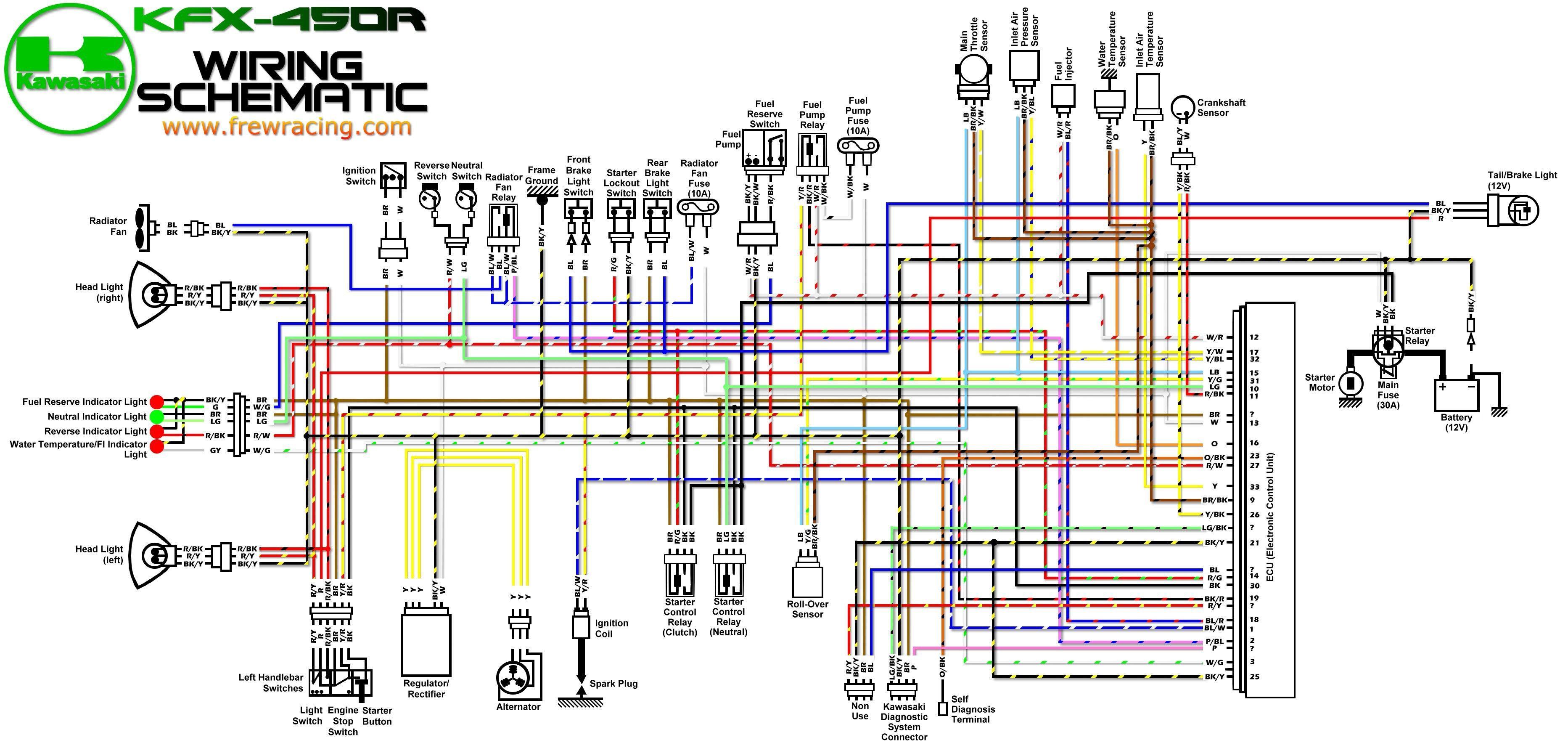 yfz 450 custom #yf - yfn lucci , yfz 450 , yfn lucci wallpaper , yfz 450  custom , yf-2… in 2020 | Electrical diagram, Electrical wiring diagram,  Motorcycle wiringPinterest