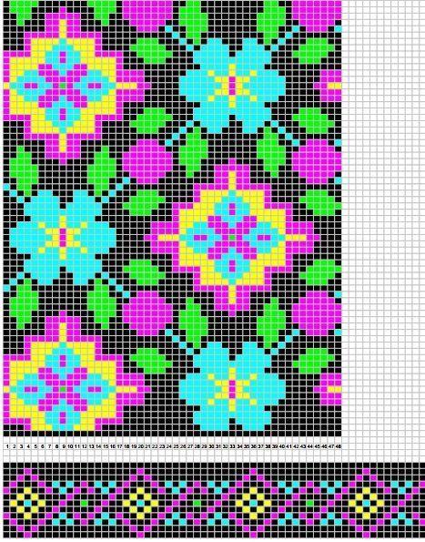 Wayuu Mochilla Bag Chart 40