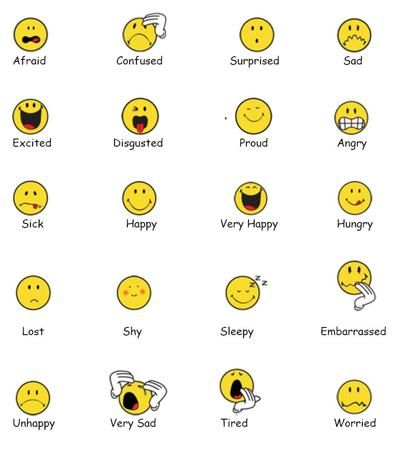 Feelings Charts And Feeling Faces  Emociones Psicologa