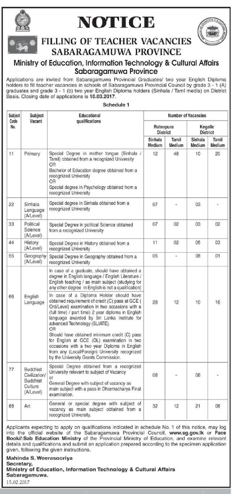 Sri Lankan Government Job Vacancies at Sabaragamuwa Provincial