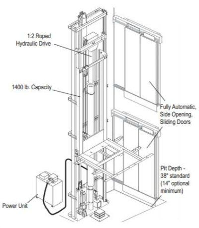 A hydraulic drive elevator system from thyssen krupp for Diy home elevator plans