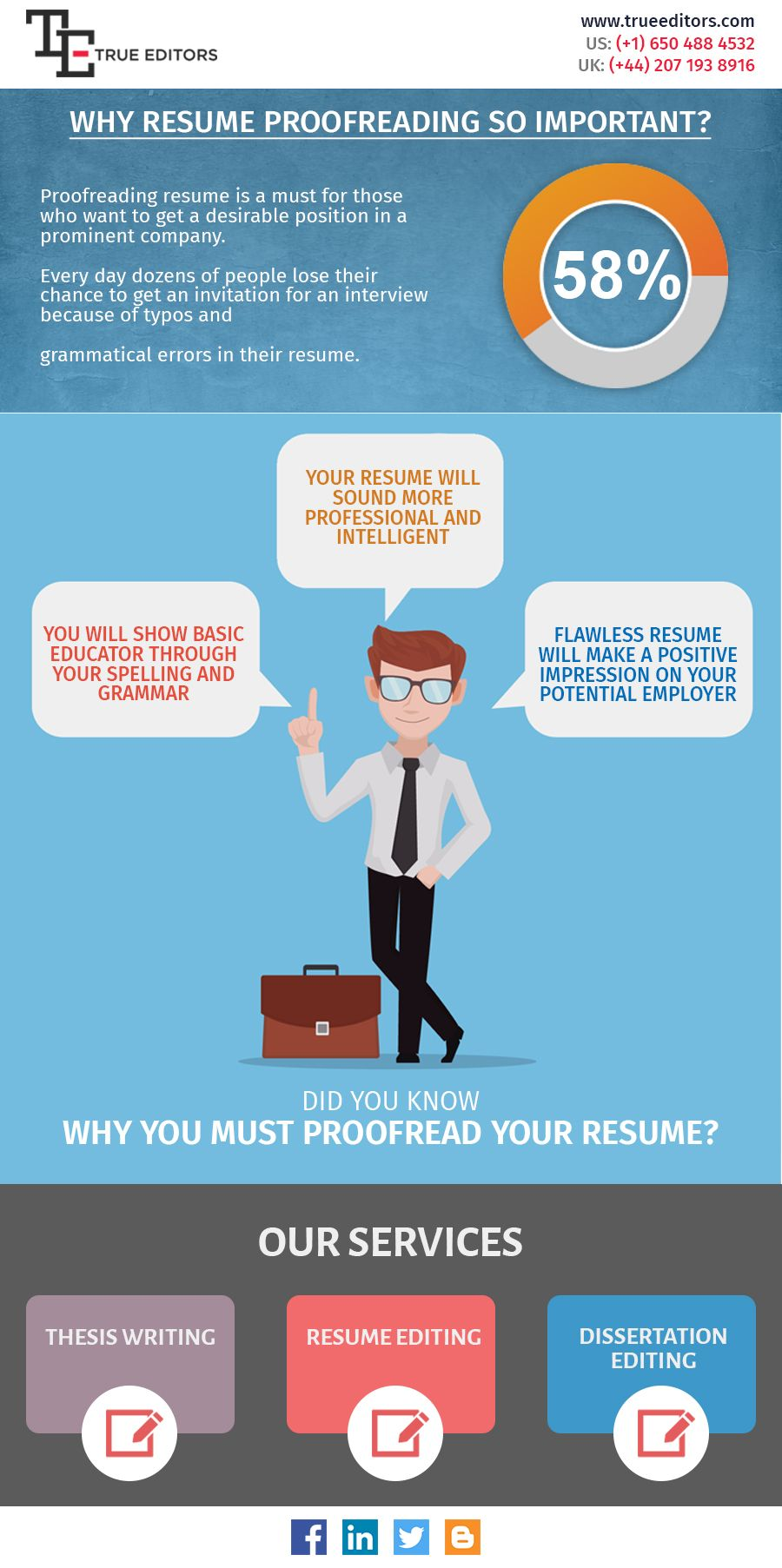 We provide best Resume Editing and Proofreading services