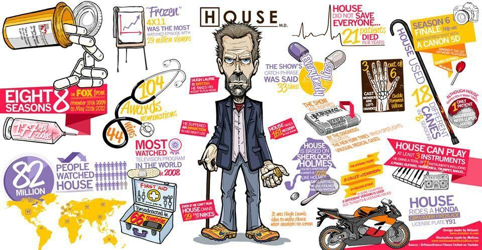 todos mienten house pdf free