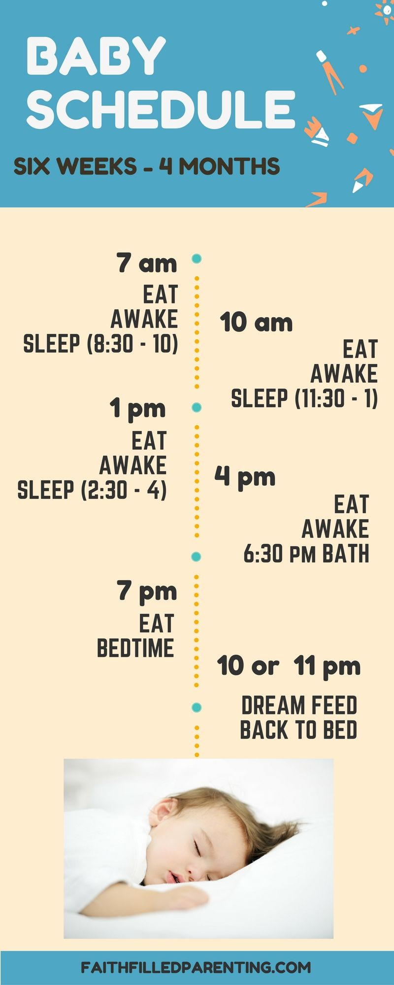 baby sleep schedule 6 weeks - 4 months | sleeping | pinterest | baby