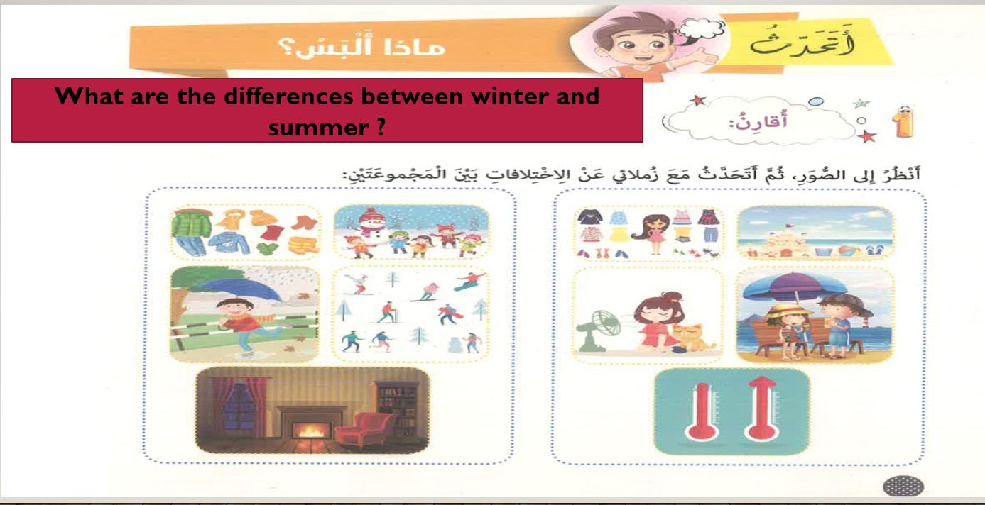 بوربوينت درس ماذا البس لغير الناطقين بها للصف الرابع مادة اللغة العربية Winter Summer Comics