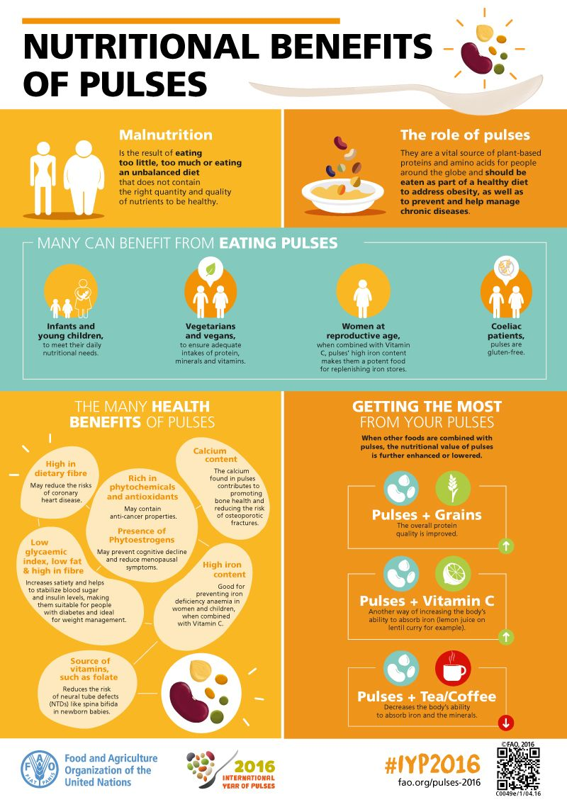 Nutritional benefits of pulses Nutrition, Benefits of