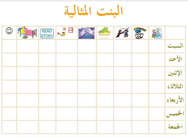 تربية الطفل مشوار على كل ام أن تمر به منذ ولادة مولودها وحتى يكبر ولكن هنا سؤال تطرحه Kids Planner Muslim Kids Activities Color Worksheets For Preschool