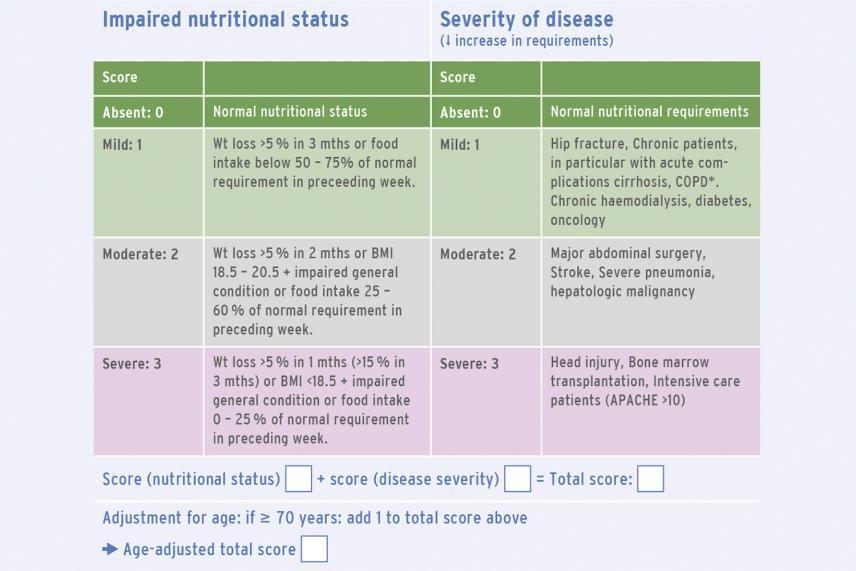 nrs 2002 screening tool  nutritional risk screening