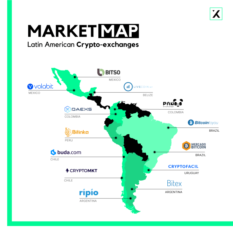 Top 13 Latin American Crypto Exchange Startups Latin American