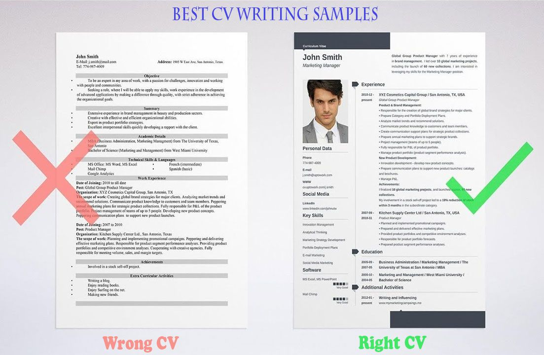 Samples CV Writing, CV Editing, Linkedin Profile, Visual