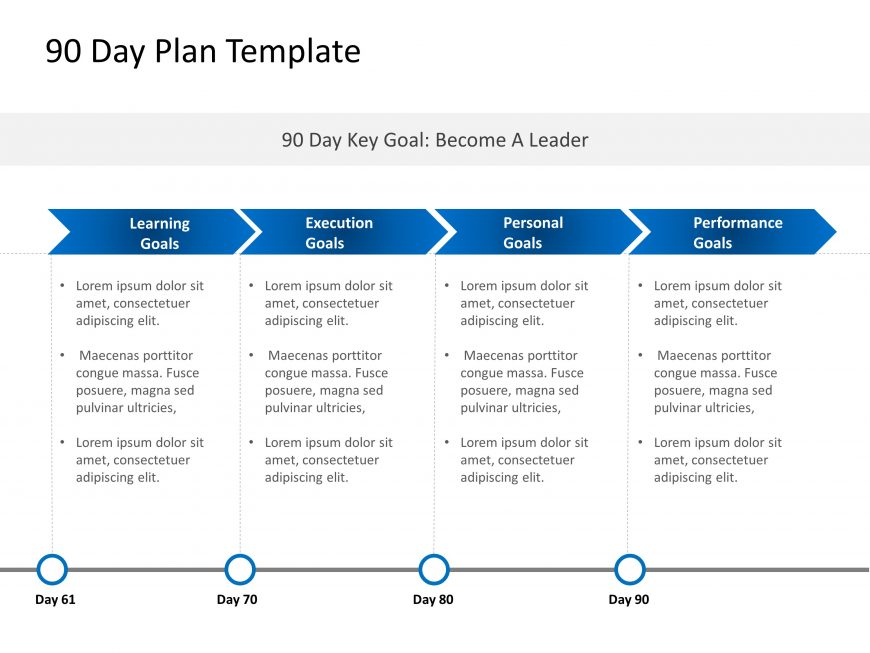 Detailed 30 60 90 Day Plan Template In 2020 90 Day Plan Day