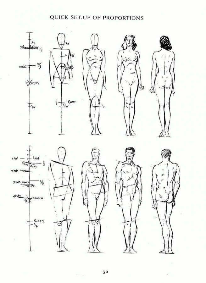 Libros Gratis Para Aprender A Dibujar El Cuerpo Humano Dibujos Con Figuras Arte De Anatomia Humana Figuras Humanas