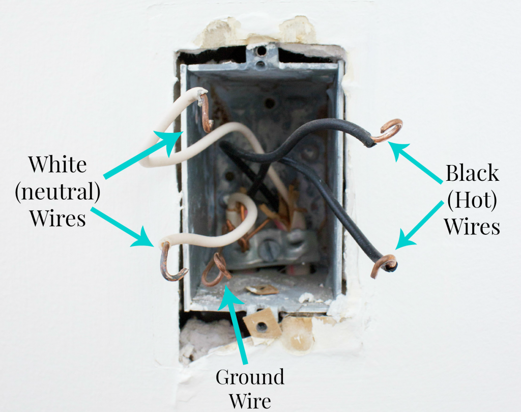 Electrical 101: Replacing an Electrical Outlet | Electrical outlets ...