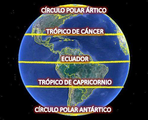 Resultado De Imagen De Globo Terraqueo Paralelo Sy